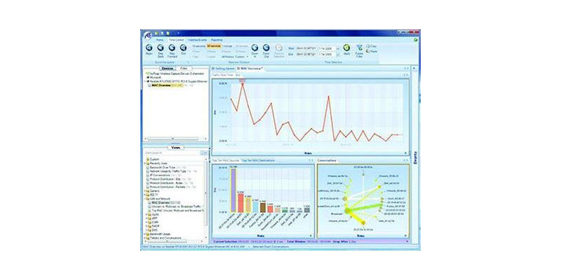 Riverbed SteelCentral Packet Analyzer Personal Edition